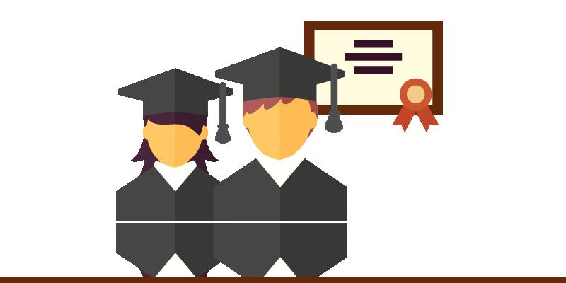 Các học bổng của SMU