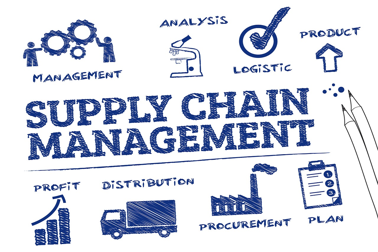 Quản lý chuỗi cung ứng hiệu quả nhằm tối đa hóa giá trị khách hàng và đạt lợi thế cạnh tranh