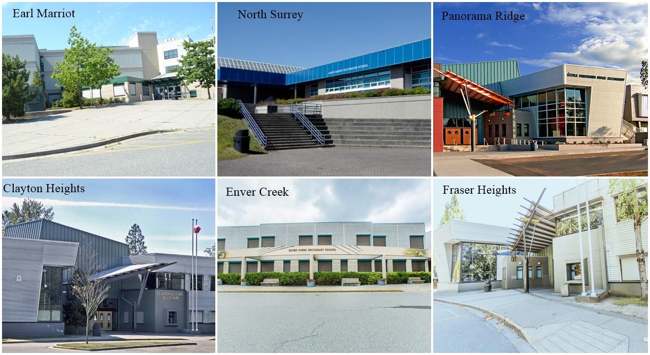 du học canada hệ thống Trung học Surrey