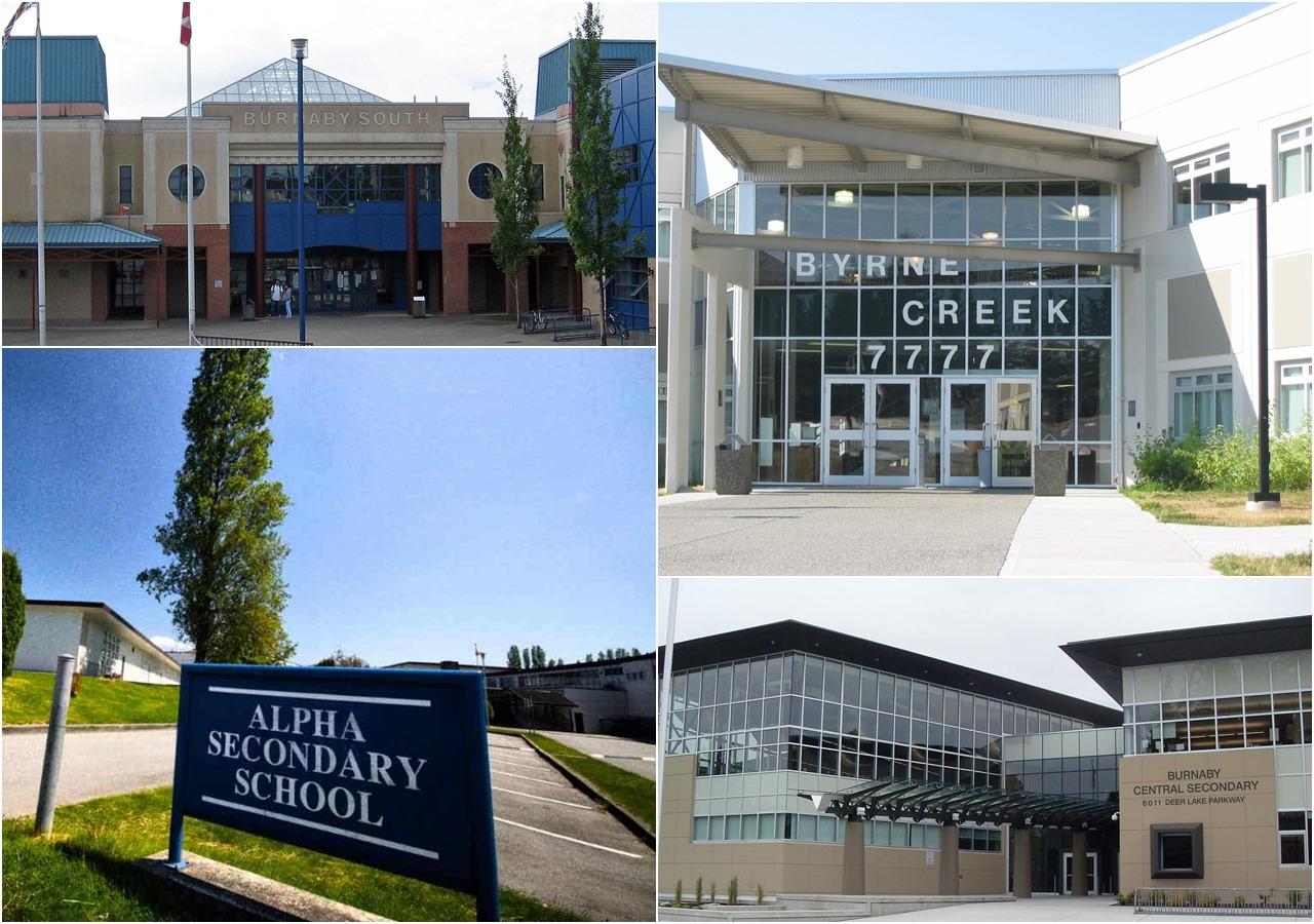 Du học Canada bậc trung học