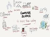 """Du học ngành khoa học máy tính - Top 5 ngành """"hot"""" trong thời đại 4.0"""