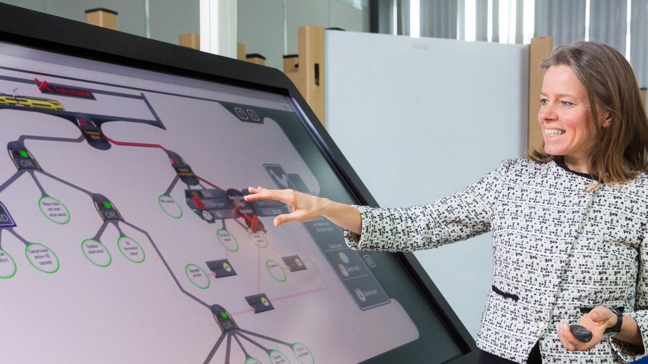 Hà Lan là một trong những quốc gia đào tạo hàng đầu lĩnh vực khoa học máy tính ở châu Âu