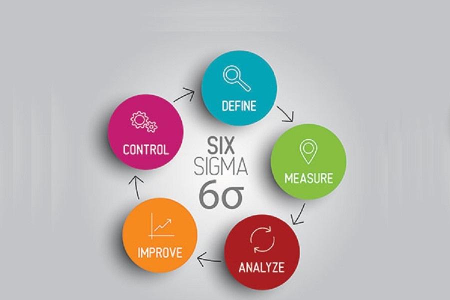 Lean Six Sigma là một nội dung quan trọng trong chương trình kinh doanh quốc tế và quản lý chuỗi cung ứng của Trường Kinh doanh Rotterdam