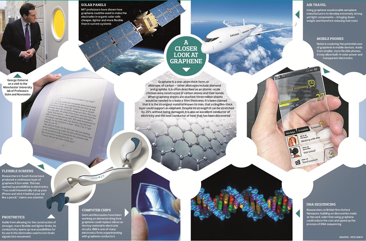 Ngành công nghệ vật liệu có nhiều ứng dụng trong đời sống