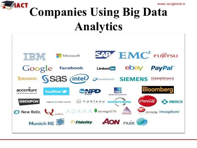 Một số công ty sử dụng dữ liệu Big Data cho thấy ứng dụng ngày càng lớn của hệ thống dữ liệu này trong lĩnh vực kinh doanh quốc tế