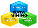 Khai phá dữ liệu - xu hướng mới của thời đại