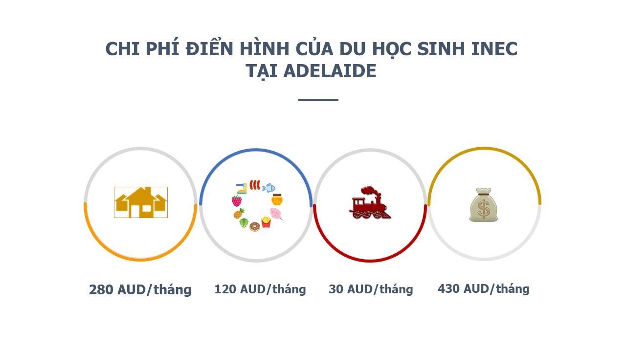 Chi phí du học Úc tự túc một năm là bao nhiêu 3