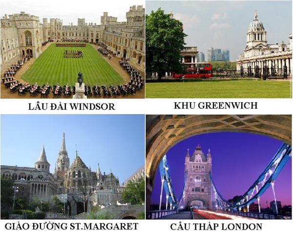 Du học Anh – Tổng quan về Anh Quốc