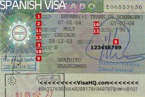 visa-tay-ban-nha