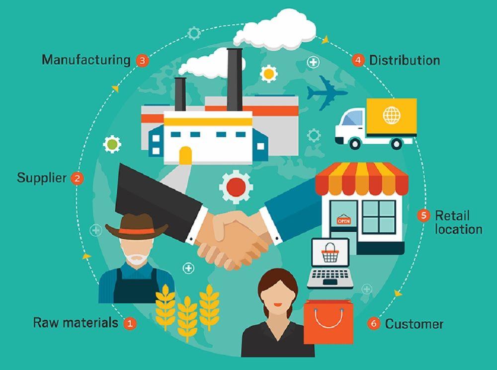 Chuỗi cung ứng là một phần không thể thiếu trong nền kinh tế