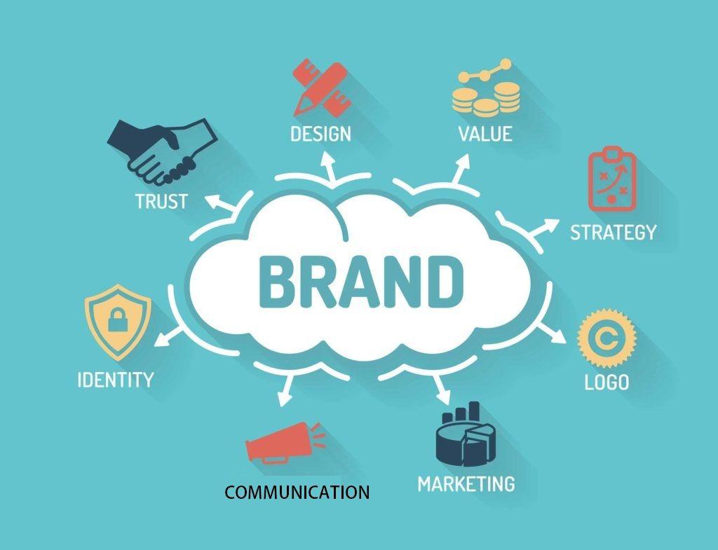 Tiếp thị và truyền thông đóng vai trò quan trọng trong chiến lược xây dựng thương hiệu của bất kỳ tổ chức nào