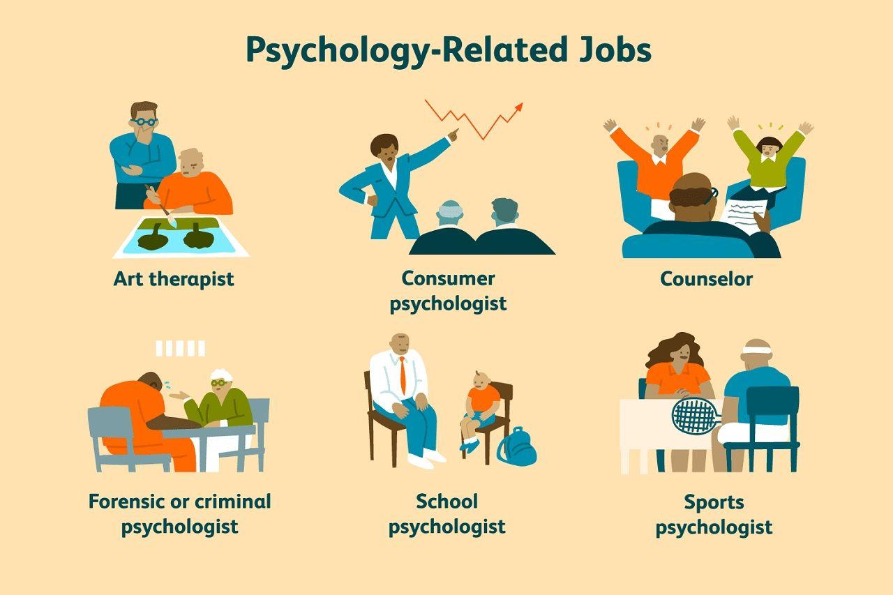 Nhiều lựa chọn nghề nghiệp cho cử nhân ngành tâm lý học