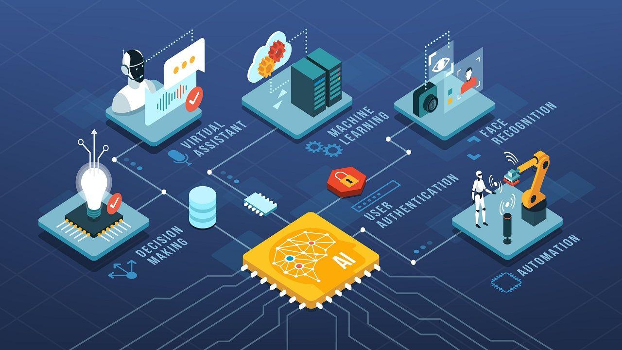 Ứng dụng công nghệ thông tin hiệu quả giúp ra các quyết định kinh doanh phù hợp